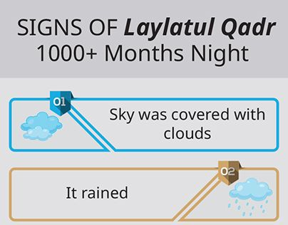 Check out Signs of Laylatul Qadr Infographic Behance​  #laylatulQadr #nightofpower #لیلةالقدر‎ #infographic