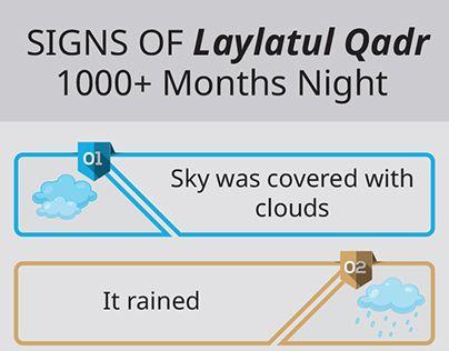 Check out Signs of Laylatul Qadr Infographic Behance  #laylatulQadr #nightofpower #لیلةالقدر #infographic