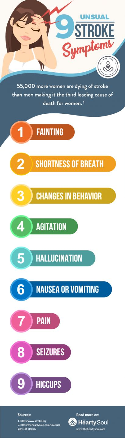 stroke symptoms - here are some unusual stroke symptoms that you may not be aware of. Share with those you love!