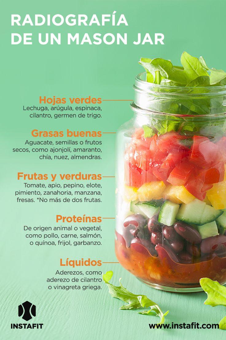 Haz una comida f cil nutritiva y r pida para llevar a for Comida rapida y facil para hacer en casa
