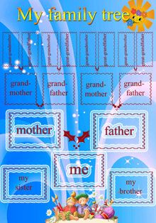 Родословная. Генеалогическое дерево скачать шаблон. Родовое дерево всей семьи -  скачать на русском, на английском. Своими руками шаблон родословного дерева