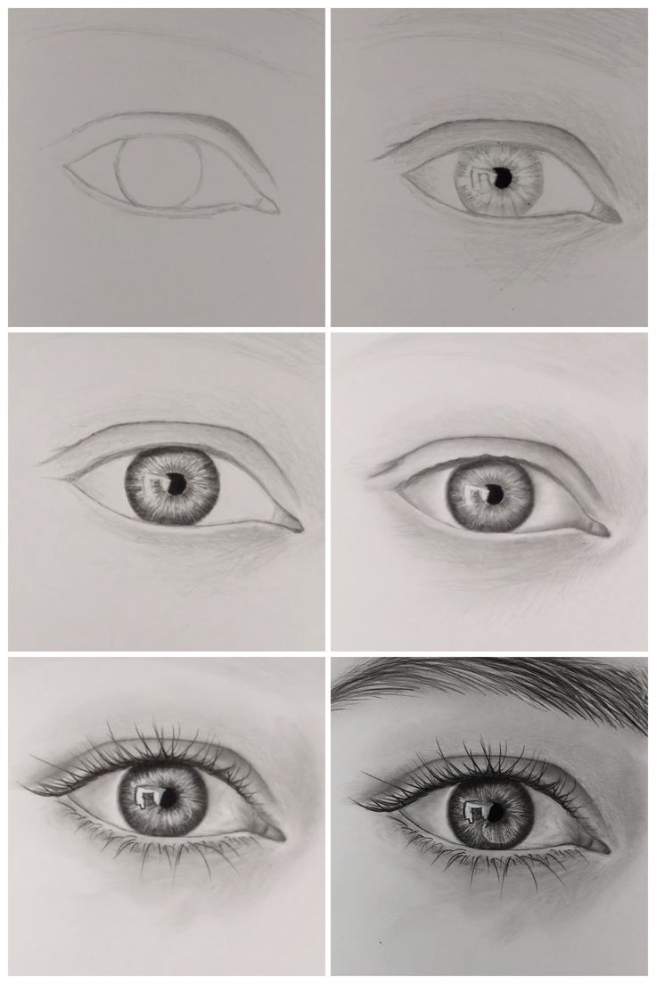 How To Draw Realistic Eye Step by Step – YouTube -…