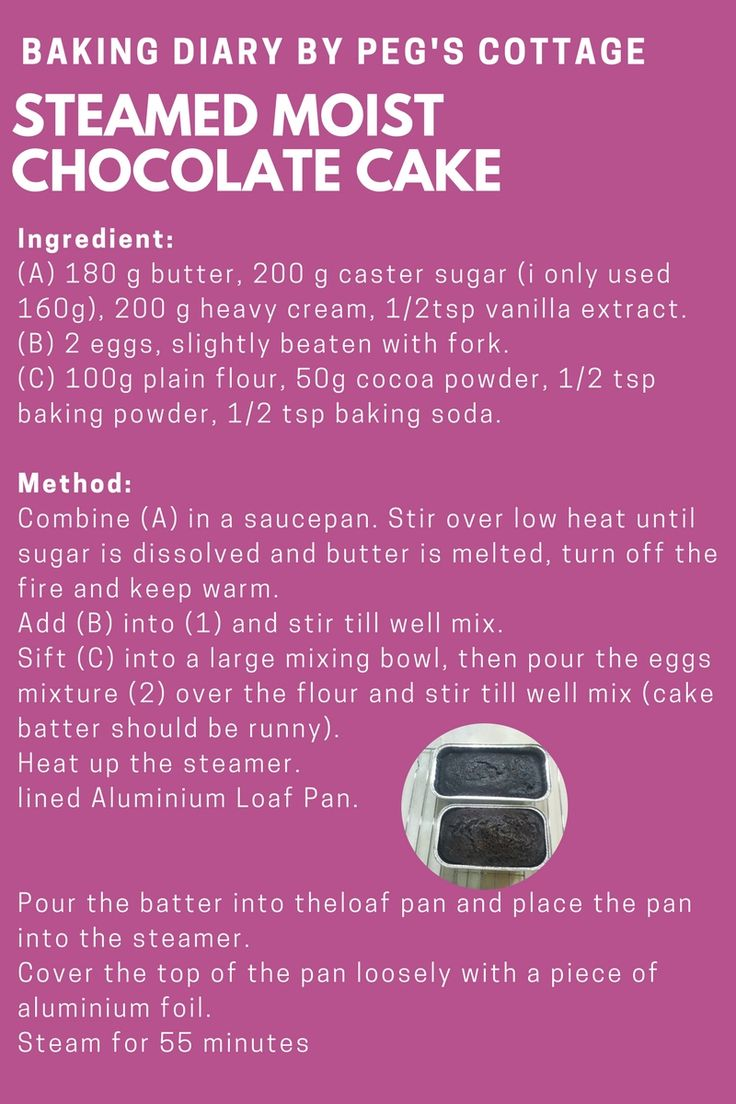 Note:By sharing our experiences in baking, we could improve further the recipe. Hence i would appreciate if you could kindly link bac...