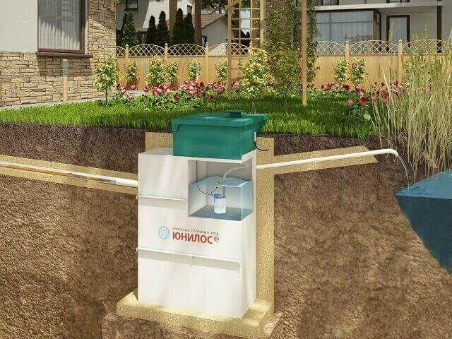 Юнилос Астра 5 – септик для дома, где проживает до 5 человек. Обеспечивает уровень очистки стоков до 98 %. Не требует постоянного обслуживания. Грунтовые воды ему не страшны!