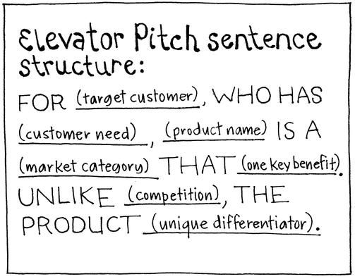 115 best images about Wall Street Venture Capital Elevator Pitch ...