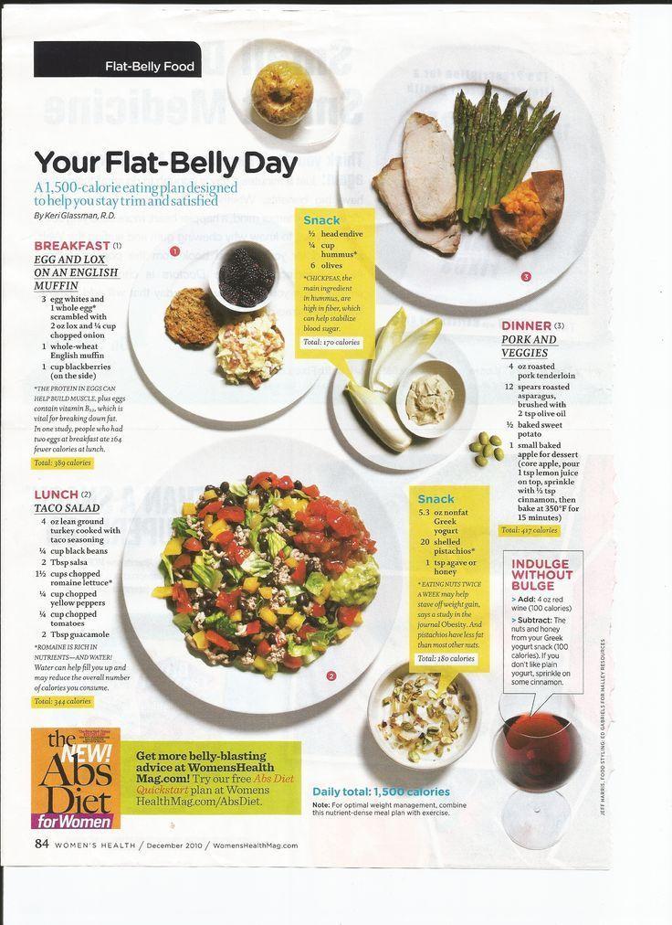 Gesunde Mahlzeit Pläne für den Fettabbau