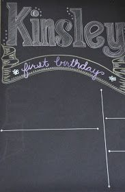DIY tutorial first birthday board. Finally someone who shows you how to do it rather than selling something!