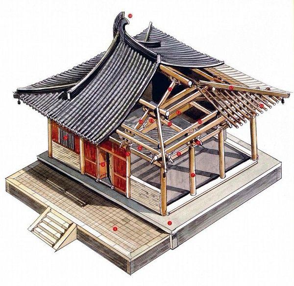 猫腻的相册-中国古建筑