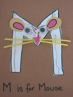 Letter M: Mouse