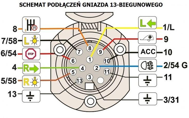 Z U0142acze Elektryczne Przyczepa Schemat