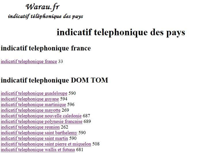 indicatif telephonique des pays