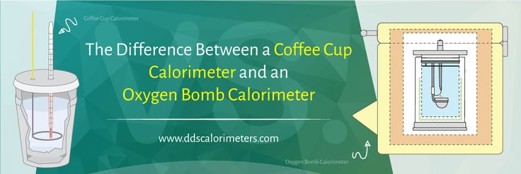THE DIFFERENCE BETWEEN A COFFEE CUP CALORIMETER & AN OXYGEN BOMB CALORIMETER - DDS CALORIMETERS