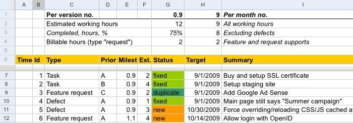 Issue Tracking Spreadsheet Excel