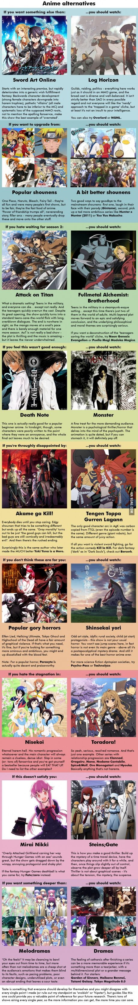 9 examples of how to move on to slightly better anime<<< Great list. Thanks, whoever made this ~A new anime fan