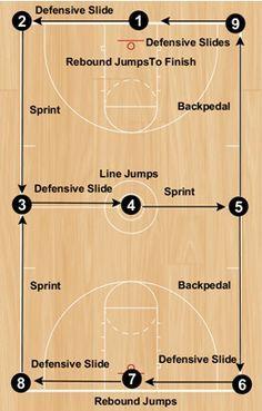best 25 basketball workouts ideas on pinterest basketball tips basketball motivation and. Black Bedroom Furniture Sets. Home Design Ideas