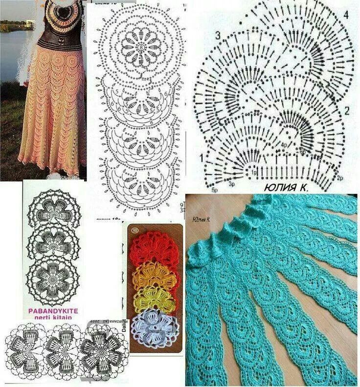 Crochet Patterns For Skirts Gallery Knitting Patterns Free Download