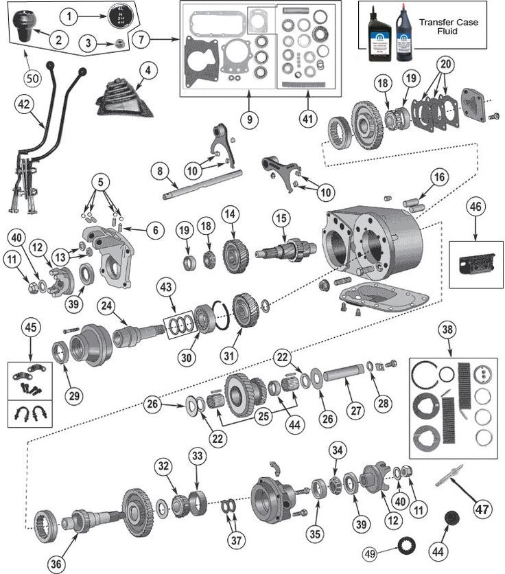 1995 Jeep Wrangler Vacuum Diagram