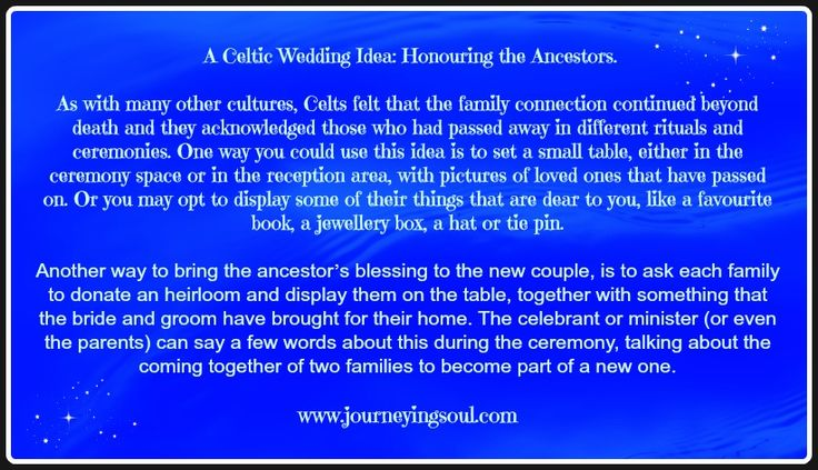 honouring ancestors