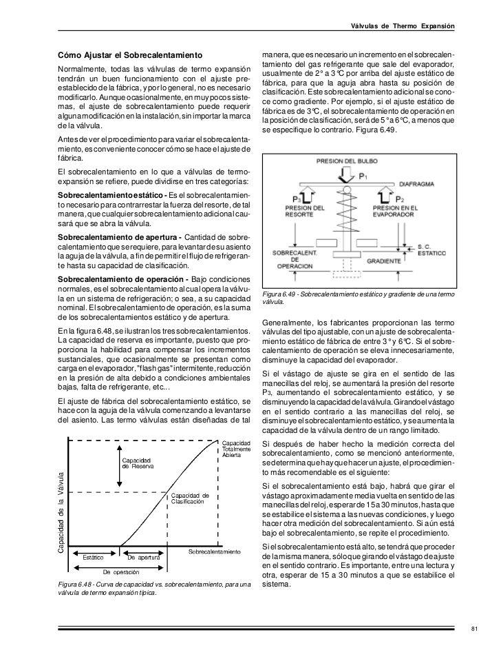 LIBRO REFRIGERACION.pdf in 2020 Words, Word search