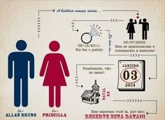 Save the date (Pre convite de casamento)