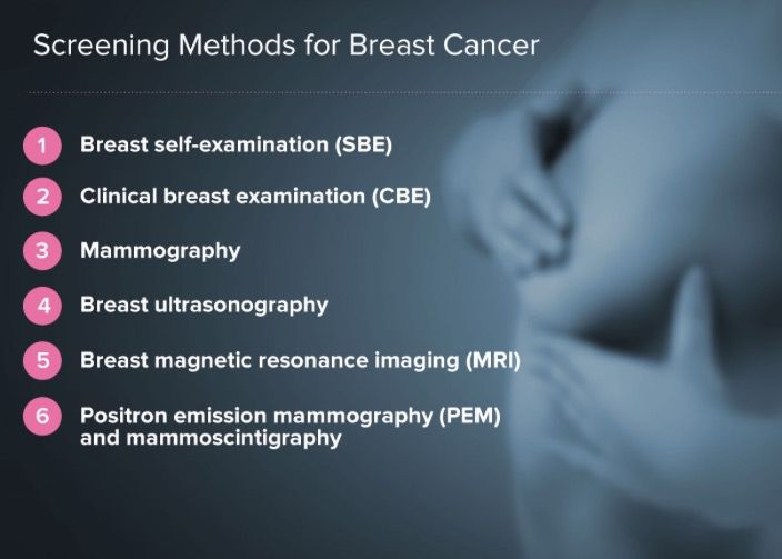 Breast density and mammogram reports