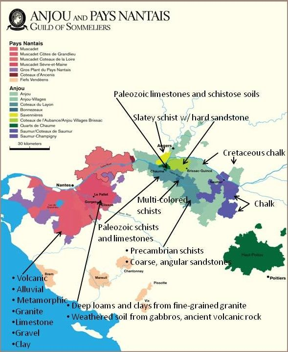 Wine -- Mise en abyme: Loire Valley wine region soils: Origins and characteristics