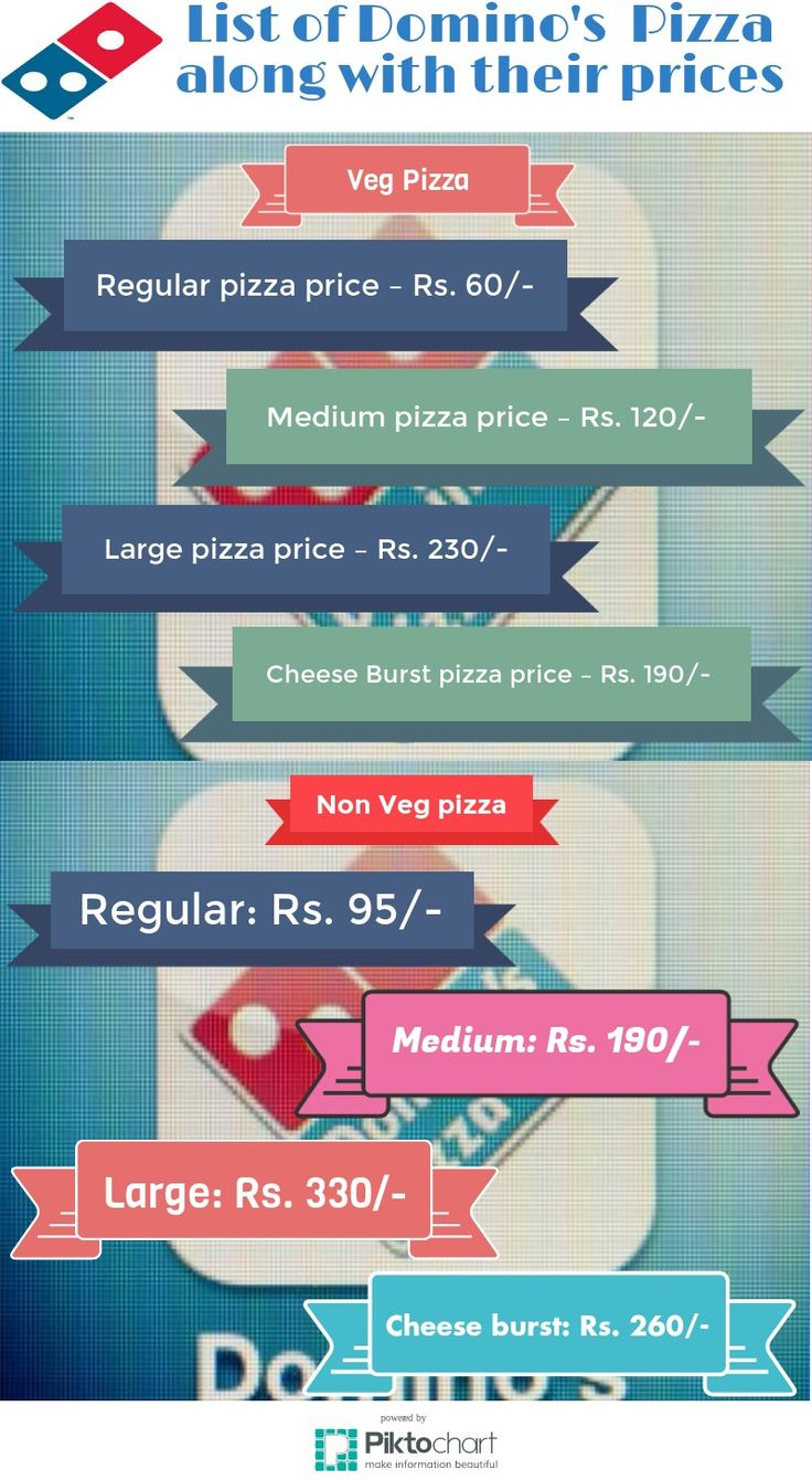 A list of #Domino's #Pizza along with their Prices, would help decide what to #eat! http://www.sagmart.com/restaurant-id32447-dominos-pizza-greater-noida