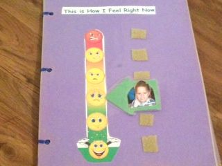 Make a feelings Thermometer to help children label ...