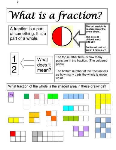 FRACTIONS 1 What is a fraction for KS2