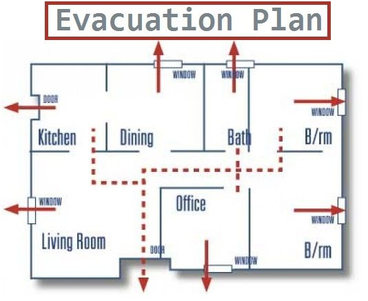 Best Safety Planning Images On   Fire Safety Family