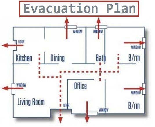 Více než 25 nejlepších nápadů na Pinterestu na téma Emergency - continuity plan template