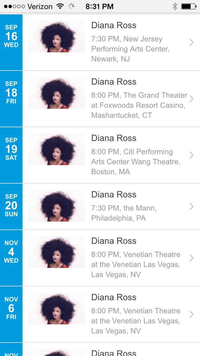 In The Name Of Love Tour with Diana Ross