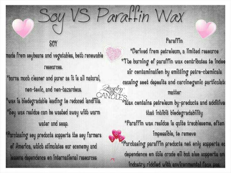 Soy vs. Paraffin Wax