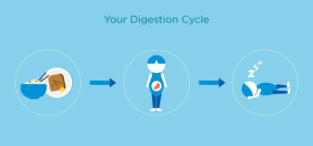 Tired After Eating, the digestive process has caused exhaustion. how you feel after eating.