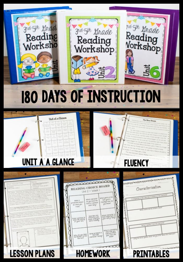 Learn more about this reading workshop MEGA resource! Includes a unit at a glance, weekly fluency practice, detailed lessons plans, weekly homework, vocabulary words, and printables! This is perfect for third, fourth, and fifth grade reading workshop and guided reading.