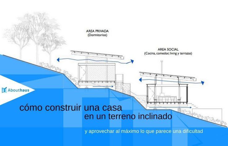 Construir una casa en un terreno inclinado tiene muchas ventajas. En este post te cuento sobre esas ventajas a partir de un Diseño en Gonçalves, Brasil.