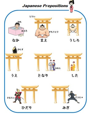 japanese prepositions junior japanese pinterest. Black Bedroom Furniture Sets. Home Design Ideas