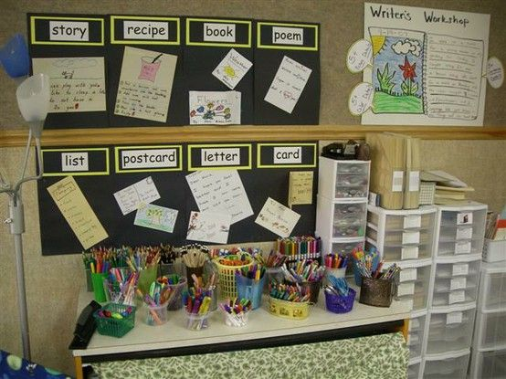 writing station- love the sample writing pieces displayed!