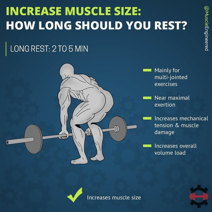 The Amount Of Time To Rest Between Sets For Strength Hypertrophy Endurance Gym Workout Tips Gym Workout Chart Fun Workouts