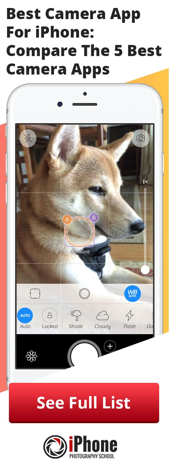 Best Camera App For iPhone: Compare The 5 Best Camera Apps