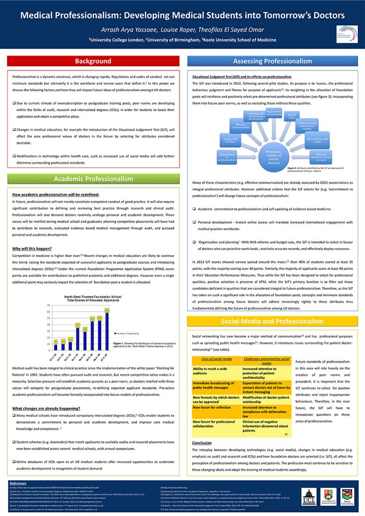 Student Poster Competition Medical Professionalism