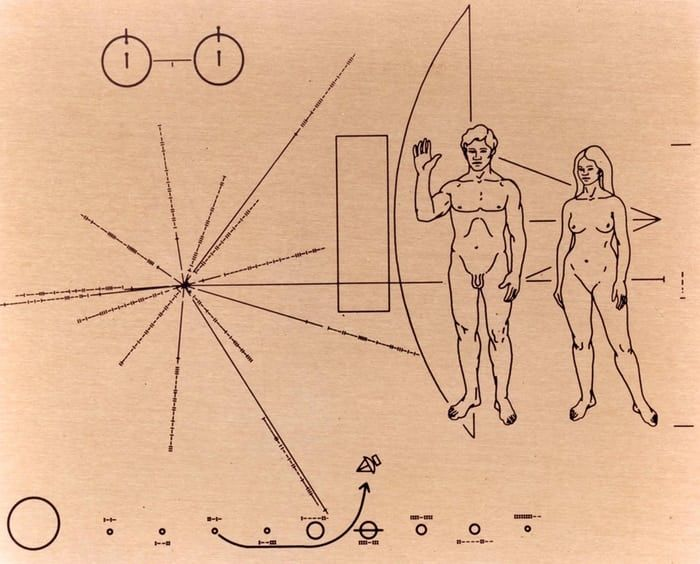 The Pioneer plaques are a pair of gold-anodized aluminium plaques which were placed on board the 1972 Pioneer 10 and 1973 Pioneer 11 spacecraft, featuring a pictorial message, in case either Pioneer 10 or 11 is intercepted by extraterrestrial life.