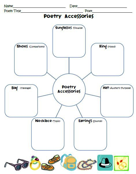 linguistic analyses of eliots poems essay Essays on literature, current affairs, buddhism, modern literature, from a broadly theological point of view.