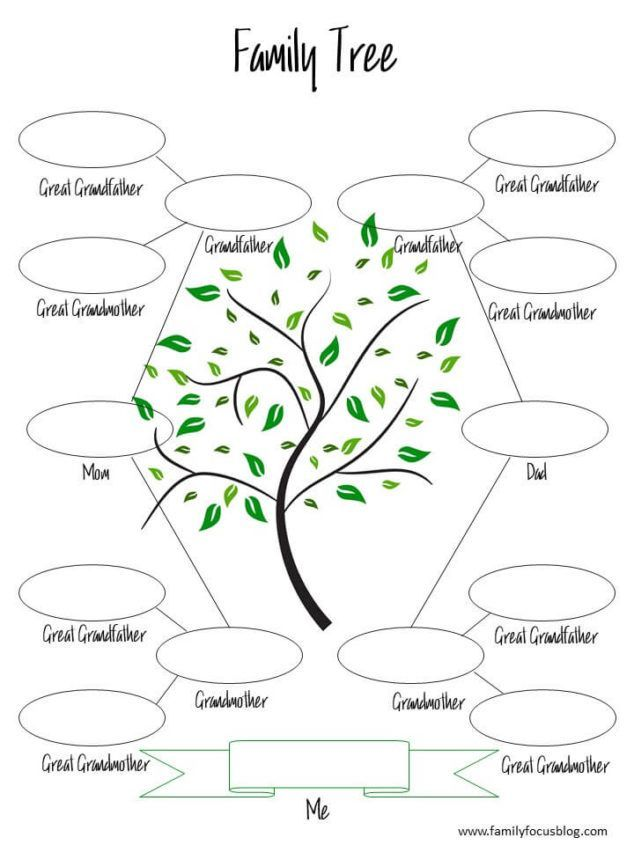 How To Build Your Family Tree And A Free Printable Family Tree