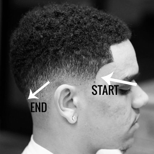 What is a drop fade, and is it the haircut for you?