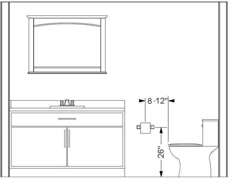Placement Of Toilet Paper Holders In Bathrooms on placement of mirrors, placement of grab bar, placement of soap dispenser, placement of towel rod, placement of medicine cabinet,