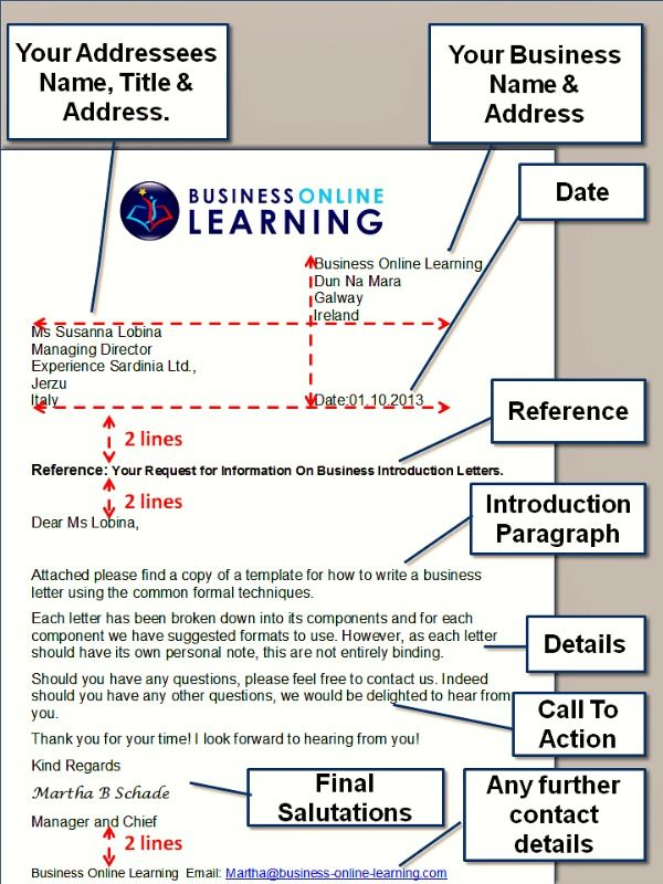 This Diagram shows a sample formal business letter and how you can format it. Naturally the components are not binding - but they are the unspoken rules which, when used, will go a long way to increasing your professional image with your Addressee.