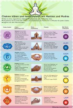 MIT Übungsanleitung Chakra Meditation mit Bija Mantra und Mudra für Anfänger & Spirit Yogis auf dem Lichterleben.comBLOG