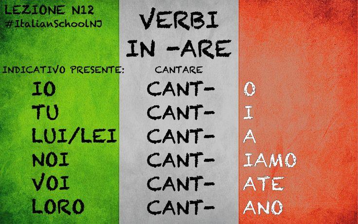 Italian grammar - presente indicativo -are