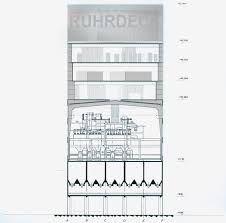 Imagini pentru martin kremmer architekt zollverein plan